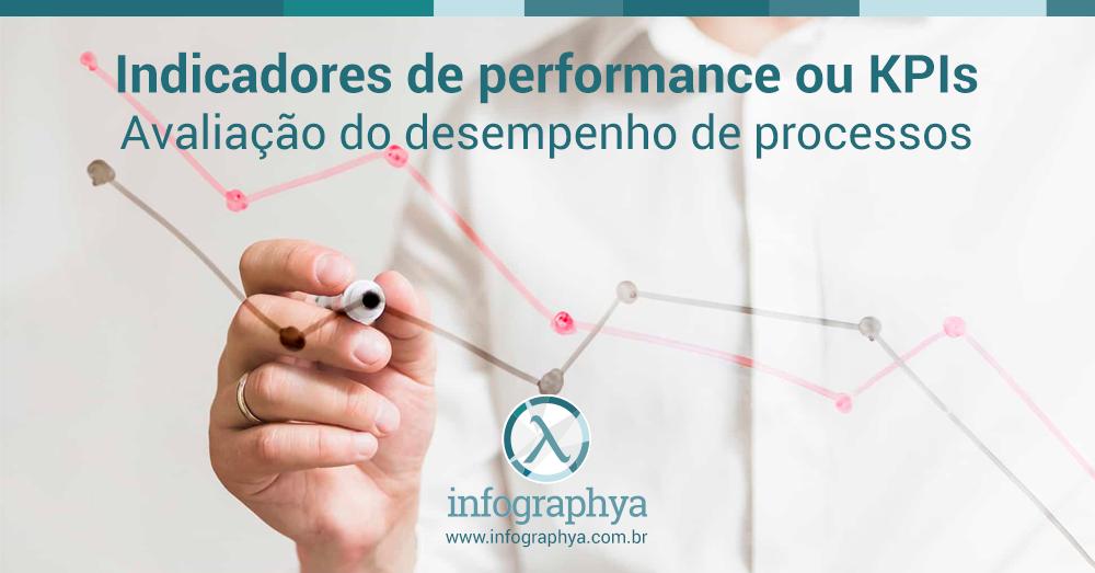 Indicadores de performance (KPIs) mensuram resultados baseados em métricas