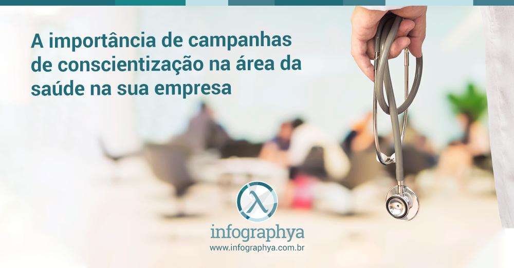 A importância de campanhas de conscientização na área da saúde na sua empresa