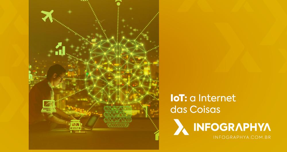 IoT : a Internet das Coisas