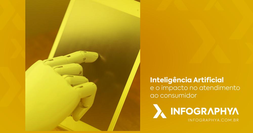 Inteligência artificial e o Impacto no Atendimento ao Consumidor