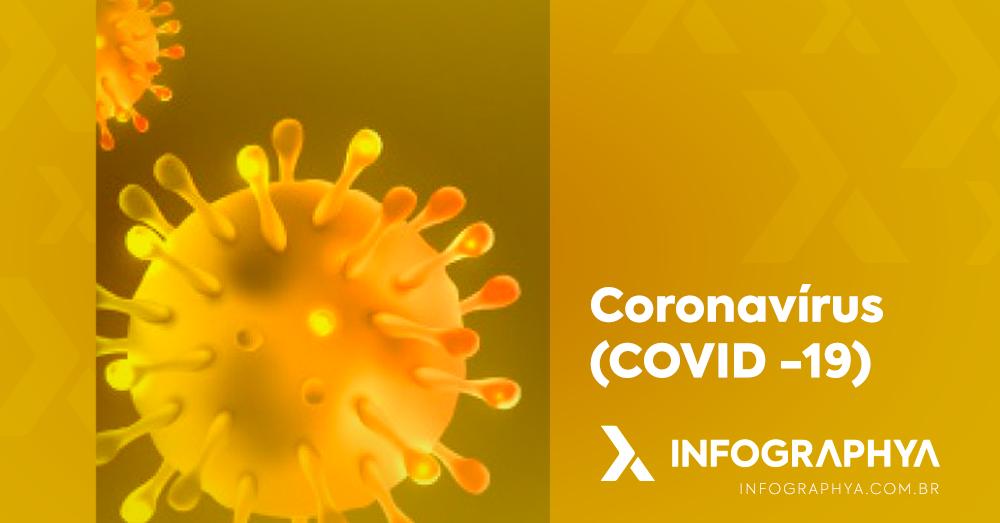 Coronavírus (COVID-19) e a Comunicação