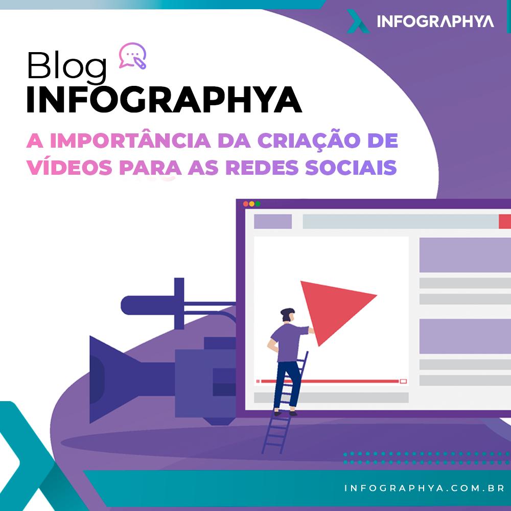 A importância da criação de vídeos para as redes sociais