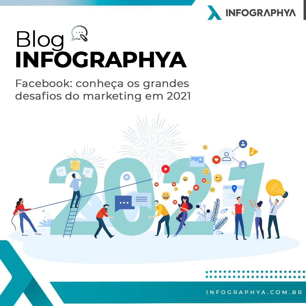 Facebook: conheça os grandes desafios do marketing em 2021