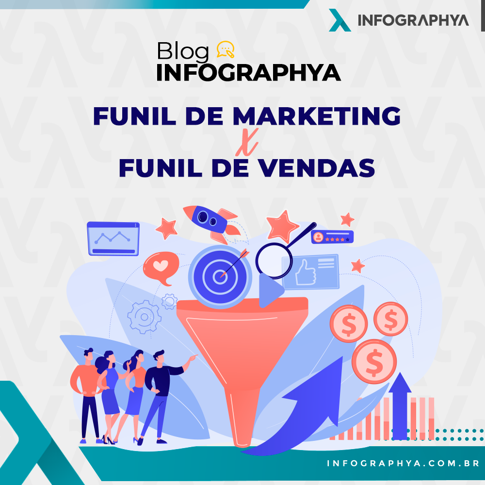 Funil de Marketing X Funil de Vendas