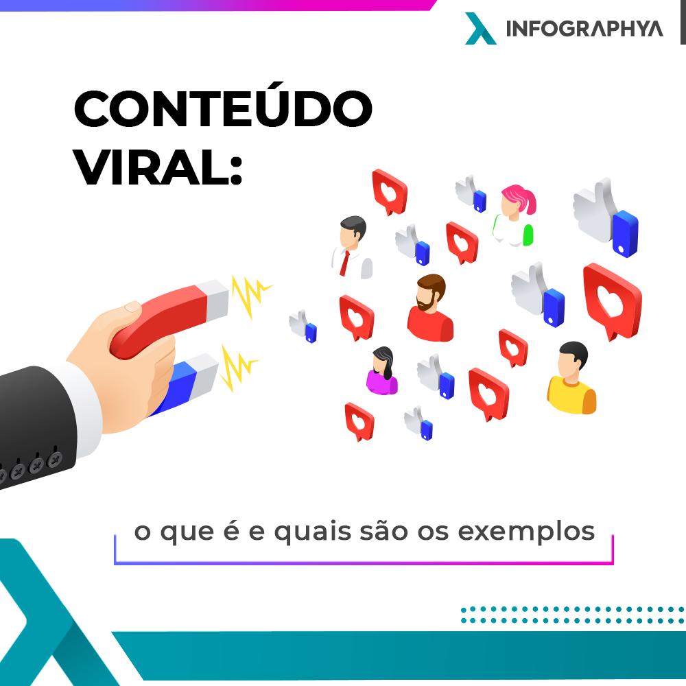 Conteúdo Viral: o que é e quais são os exemplos