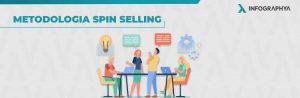 Metodologia SPIN Selling